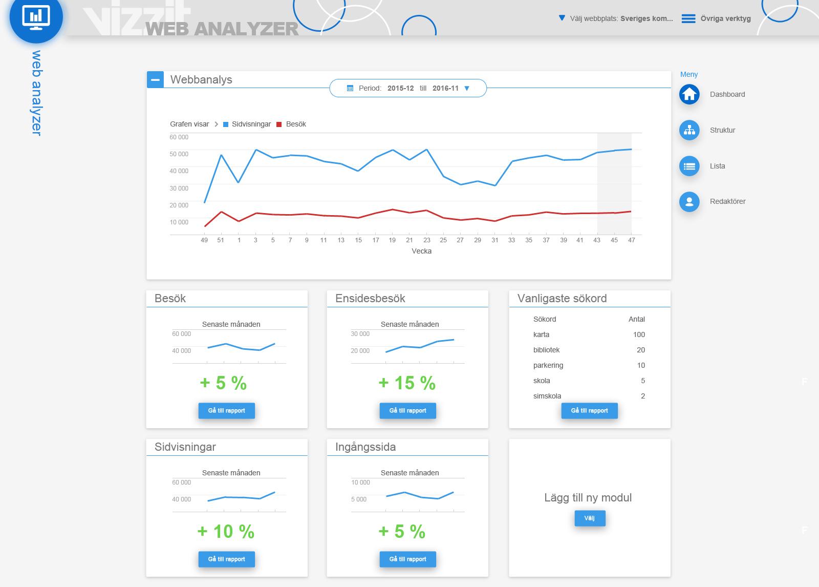 webanalyzer.dashboard