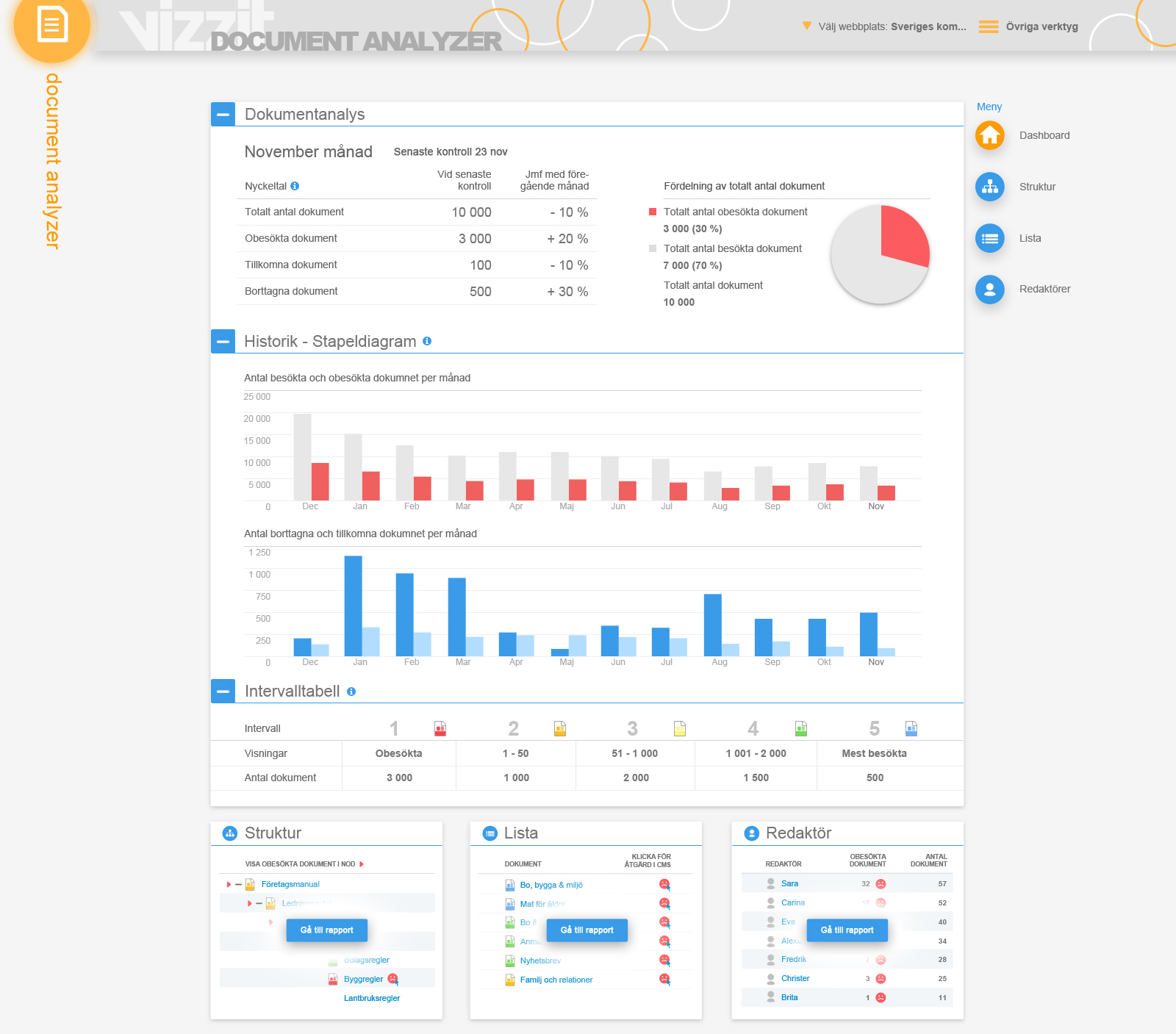 documentanalyzer.dashboard