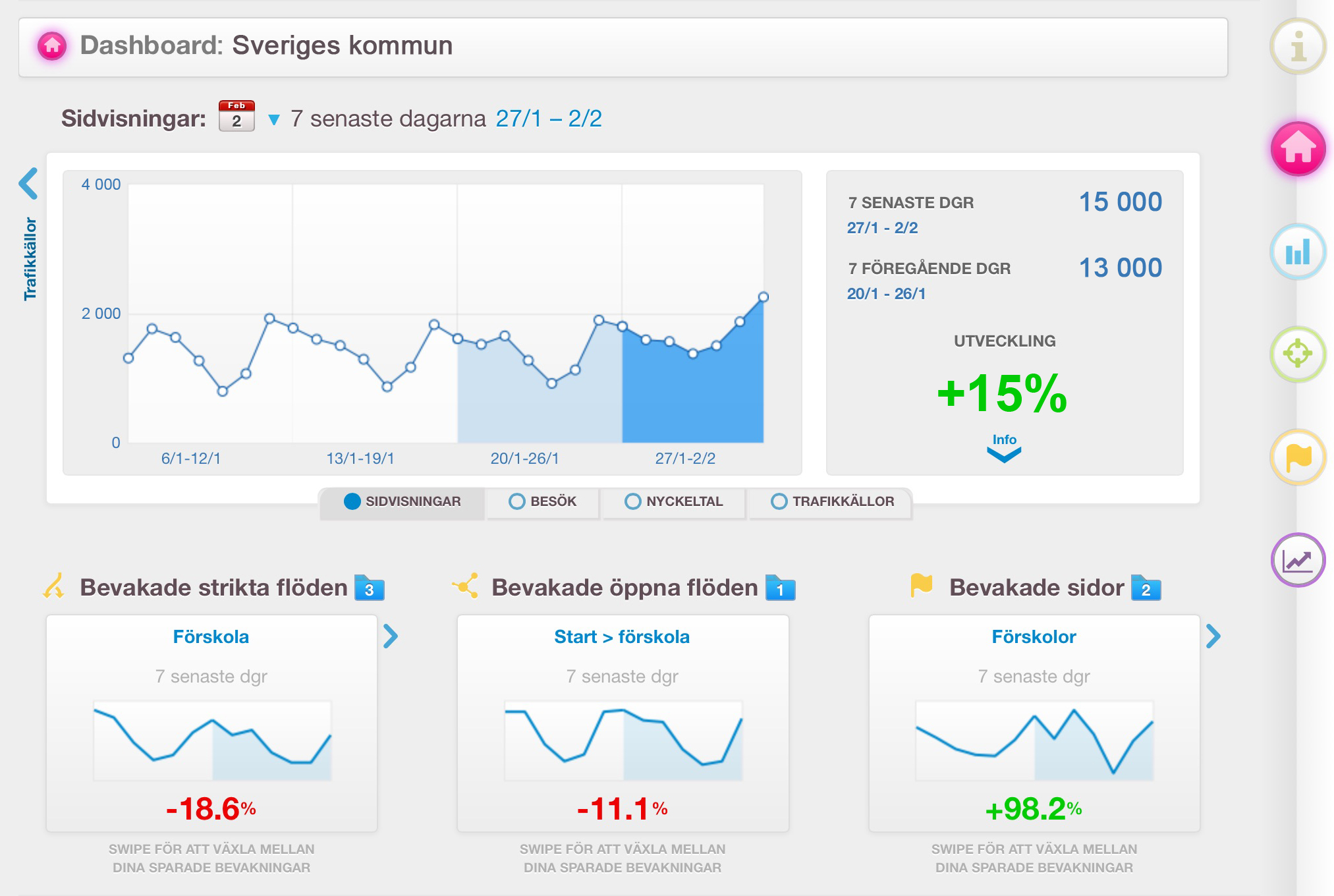 insight.dashboard