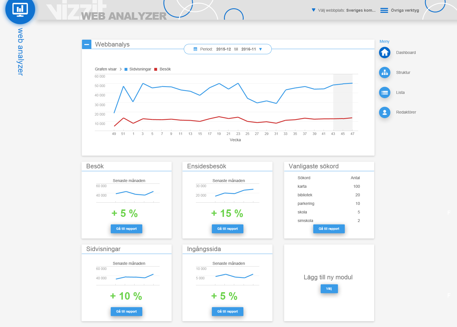 webanalyzer.dashboard